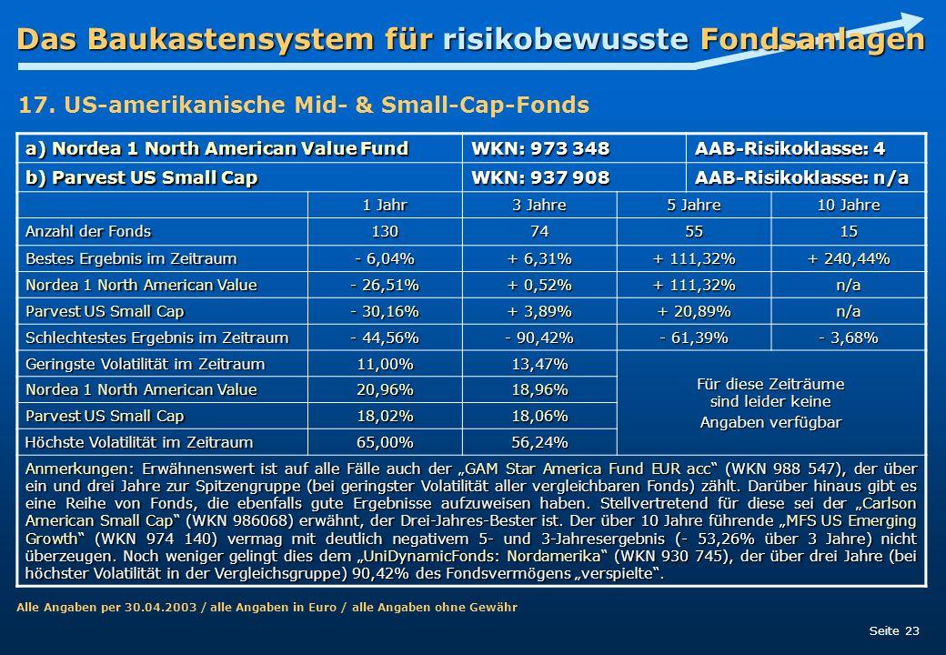 Das Baukastensystem für risikobewusste Fondsanlagen Seite 23 a) Nordea 1 North American Value Fund WKN: 973 348 AAB-Risikoklasse: 4 b) Parvest US Smal
