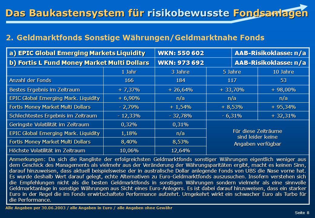 Das Baukastensystem für risikobewusste Fondsanlagen Seite 8 a) EPIC Global Emerging Markets Liquidity WKN: 550 602 AAB-Risikoklasse: n/a b) Fortis L F