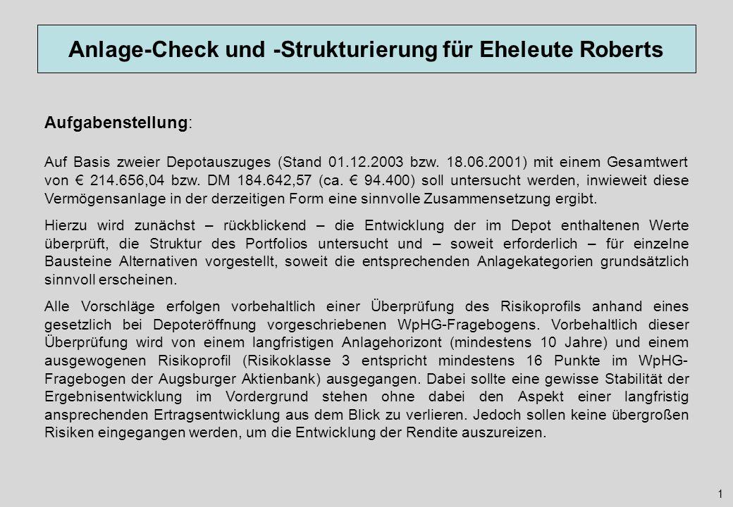 Anlage-Check und -Strukturierung für Eheleute Roberts Aufgabenstellung: Auf Basis zweier Depotauszuges (Stand 01.12.2003 bzw. 18.06.2001) mit einem Ge