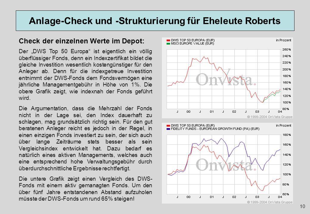 Anlage-Check und -Strukturierung für Eheleute Roberts Der DWS Top 50 Europa ist eigentlich ein völlig überflüssiger Fonds, denn ein Indexzertifikat bi