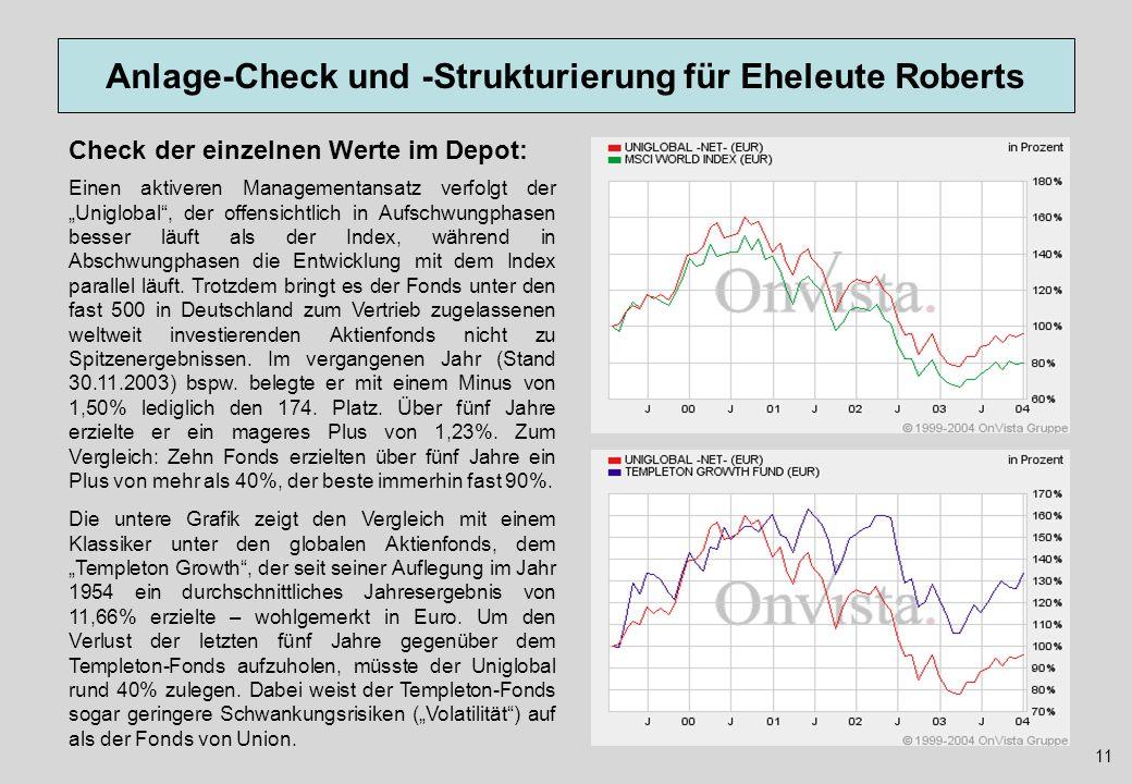 Anlage-Check und -Strukturierung für Eheleute Roberts Einen aktiveren Managementansatz verfolgt der Uniglobal, der offensichtlich in Aufschwungphasen
