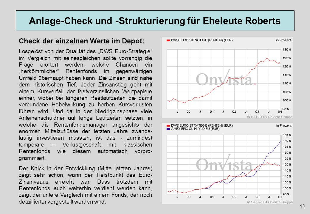 Anlage-Check und -Strukturierung für Eheleute Roberts Losgelöst von der Qualität des DWS Euro-Strategie im Vergleich mit seinesgleichen sollte vorrang