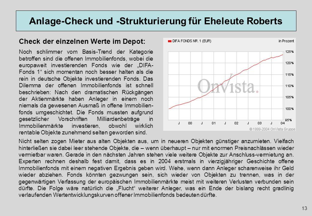 Anlage-Check und -Strukturierung für Eheleute Roberts Noch schlimmer vom Basis-Trend der Kategorie betroffen sind die offenen Immobilienfonds, wobei d
