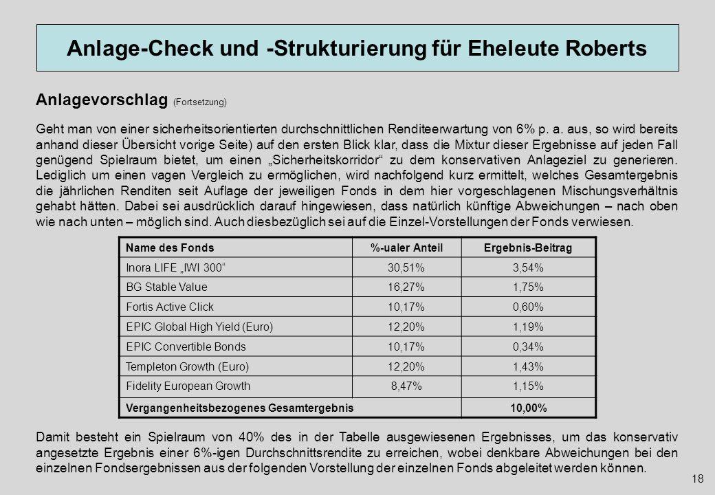 Anlage-Check und -Strukturierung für Eheleute Roberts 18 Anlagevorschlag (Fortsetzung) Geht man von einer sicherheitsorientierten durchschnittlichen R