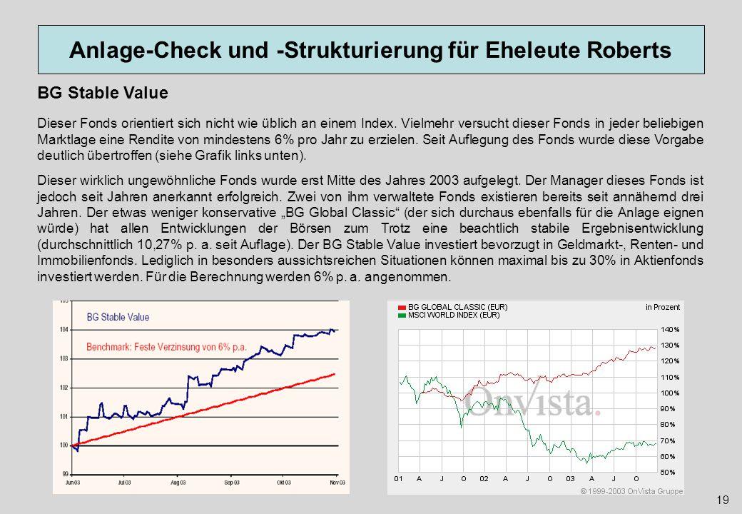 Anlage-Check und -Strukturierung für Eheleute Roberts 19 BG Stable Value Dieser Fonds orientiert sich nicht wie üblich an einem Index. Vielmehr versuc