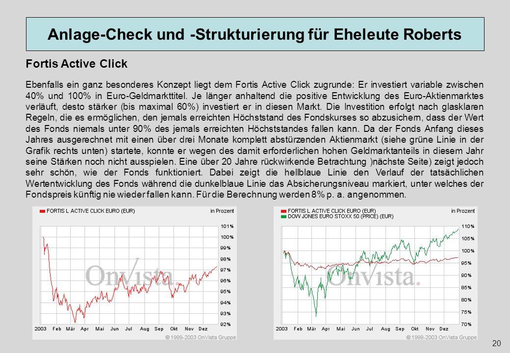 Anlage-Check und -Strukturierung für Eheleute Roberts 20 Fortis Active Click Ebenfalls ein ganz besonderes Konzept liegt dem Fortis Active Click zugru