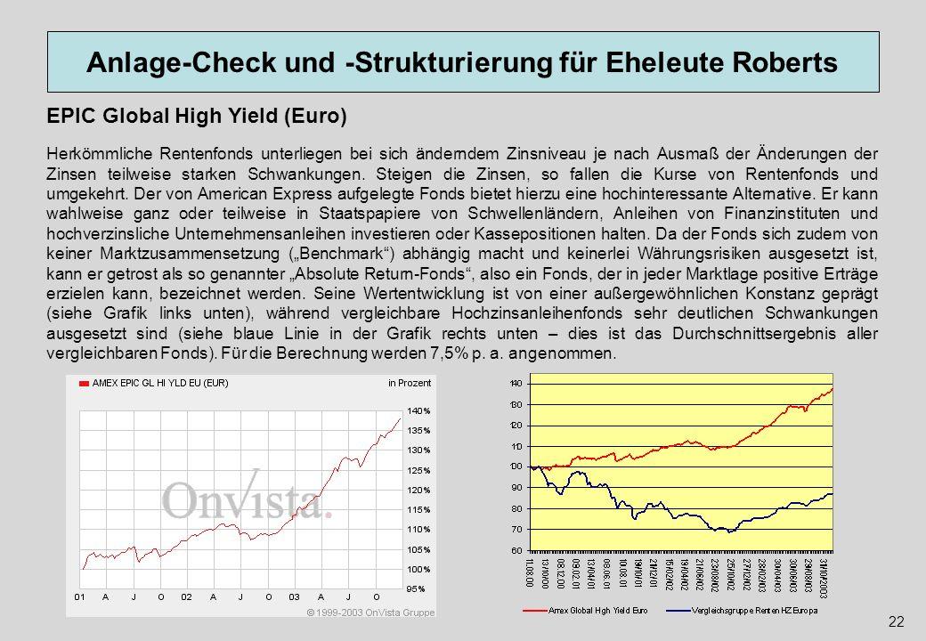 Anlage-Check und -Strukturierung für Eheleute Roberts 22 EPIC Global High Yield (Euro) Herkömmliche Rentenfonds unterliegen bei sich änderndem Zinsniv