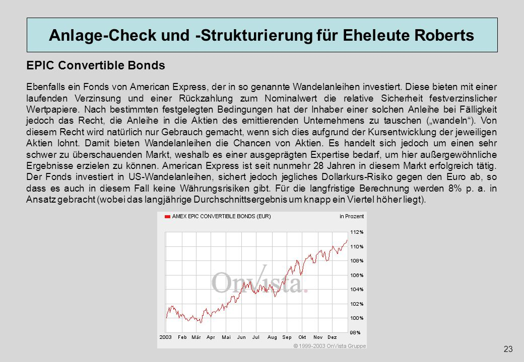 Anlage-Check und -Strukturierung für Eheleute Roberts 23 EPIC Convertible Bonds Ebenfalls ein Fonds von American Express, der in so genannte Wandelanl