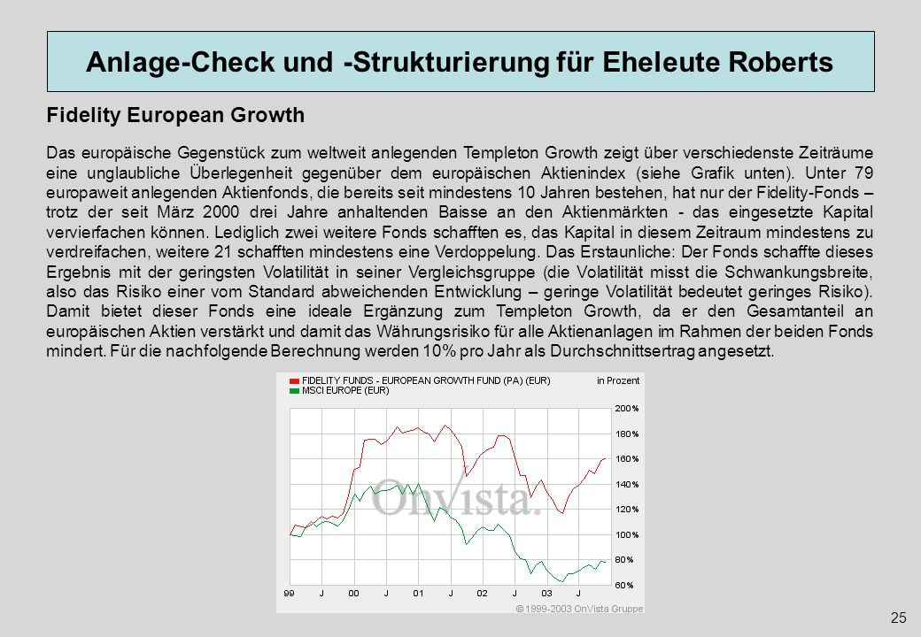 Anlage-Check und -Strukturierung für Eheleute Roberts 25 Fidelity European Growth Das europäische Gegenstück zum weltweit anlegenden Templeton Growth