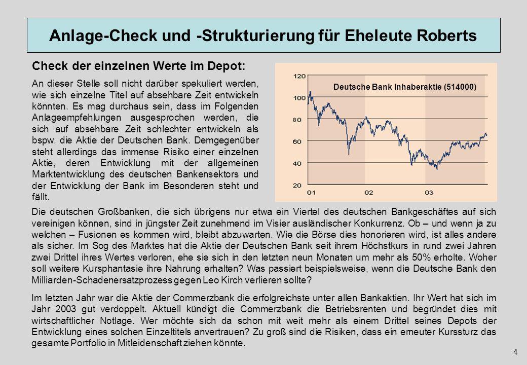 Anlage-Check und -Strukturierung für Eheleute Roberts An dieser Stelle soll nicht darüber spekuliert werden, wie sich einzelne Titel auf absehbare Zei