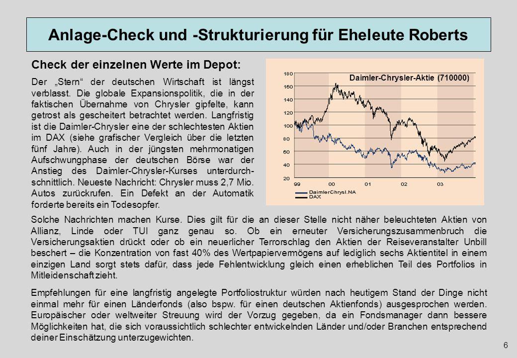 Anlage-Check und -Strukturierung für Eheleute Roberts 17 Anlagevorschlag (Fortsetzung) Alle Ergebnisangaben sind auf einen durchschnittlichen jährlichen Ertrag umgerechnet, wobei die Angaben seit Auflage sich auf den 30.11.2003 beziehen.