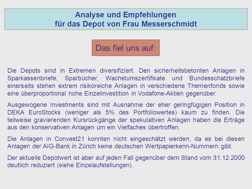 Analyse und Empfehlungen für das Depot von Frau Messerschmidt Das fiel uns auf: Die Depots sind in Extremen diversifiziert.