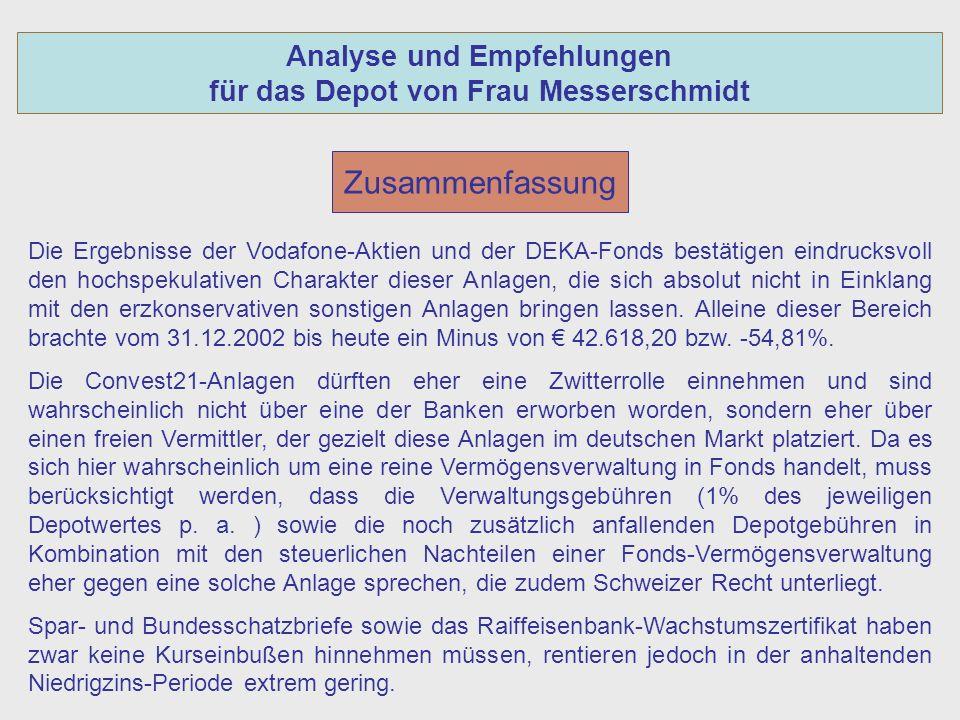 Analyse und Empfehlungen für das Depot von Frau Messerschmidt Zusammenfassung Die Ergebnisse der Vodafone-Aktien und der DEKA-Fonds bestätigen eindrucksvoll den hochspekulativen Charakter dieser Anlagen, die sich absolut nicht in Einklang mit den erzkonservativen sonstigen Anlagen bringen lassen.
