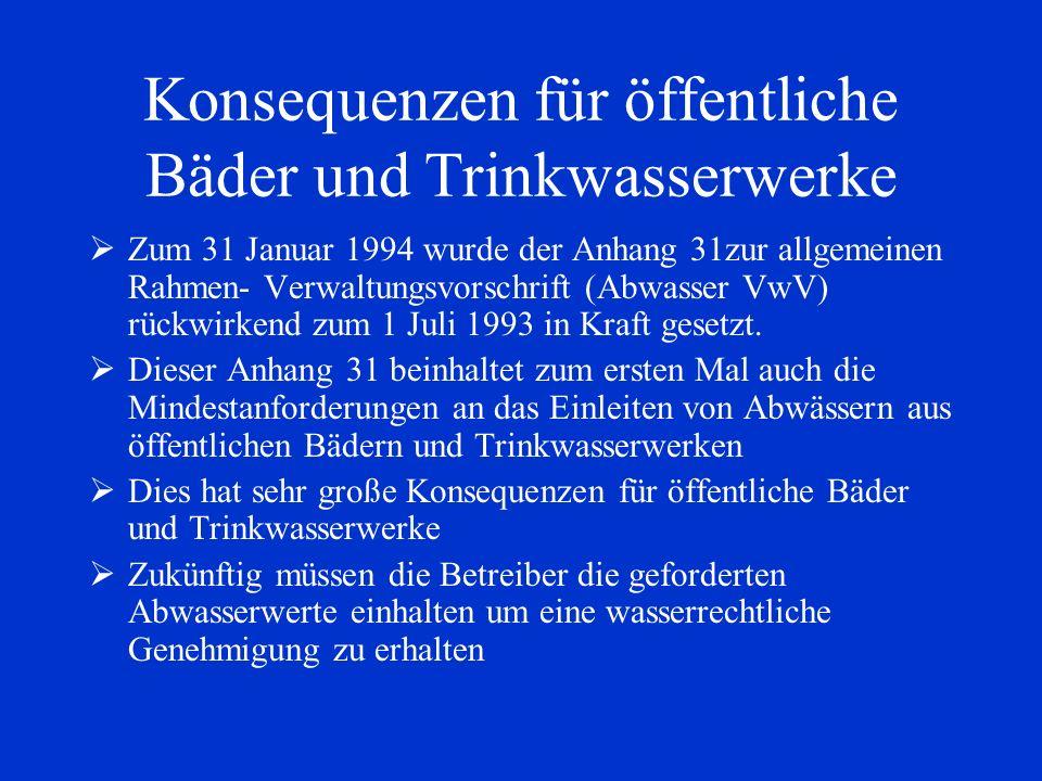 Konsequenzen für öffentliche Bäder und Trinkwasserwerke Zum 31 Januar 1994 wurde der Anhang 31zur allgemeinen Rahmen- Verwaltungsvorschrift (Abwasser