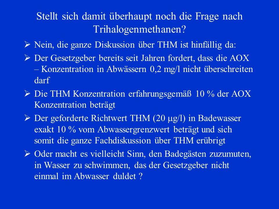Wie hoch sind die tatsächlichen Werte von AOX und Chlor Repräsentative Messungen in deutschen Bädern ergaben im Schnitt: AOX Konzentration von 0,4 mg/l Chlorkonzentration von 0,5 mg/l Diese Messungen wurden von unabhängigen Instituten, Universitäten und vom ehemaligen deutschen Bundesgesundheitsamt durchgeführt