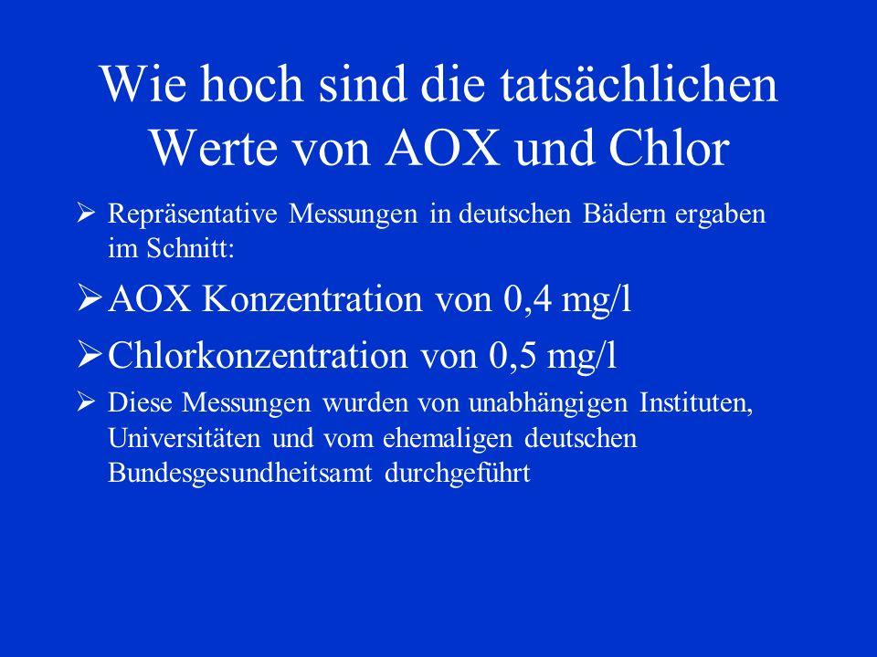 Schadstoffanfallstellen und Bildungsmechanismen Schwimmbecken und Aufbereitungsanlage Nach & 11 Bundesseuchengesetz und DIN 19643 wird das Wasser mit Chlor (Chlorgas, Hypochlorit) desinfiziert freies Chlor bis zu 0,5 mg/l weiter bildet sich durch Reaktion mit Kohlenstoffverbindungen: AOX im Mittel 0,5 mg/l Dieses Wasser darf nicht eingeleitet werden!!!