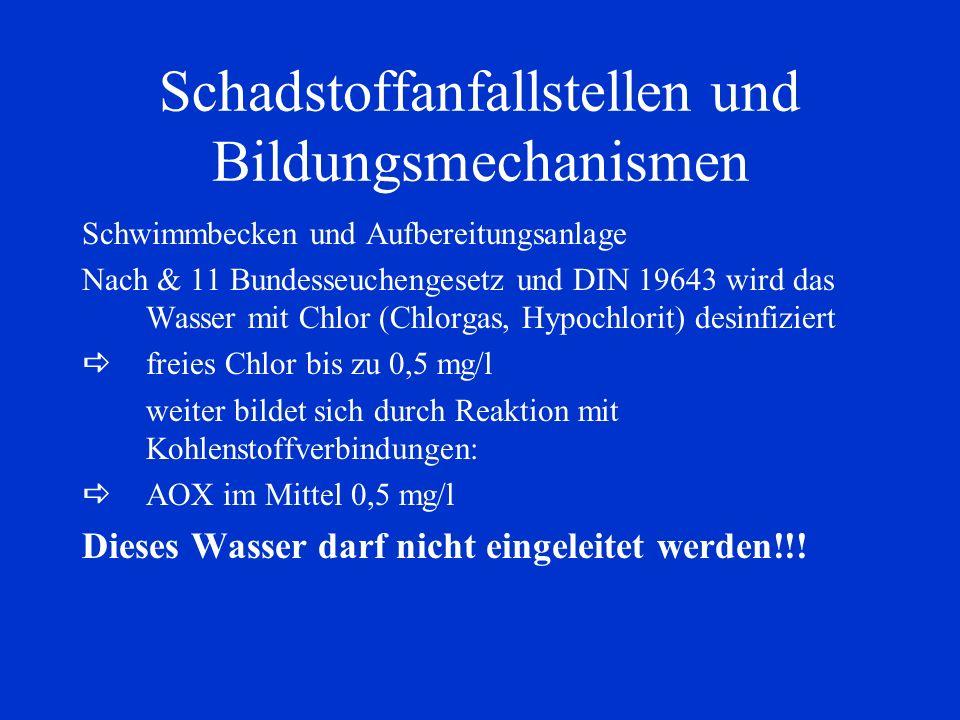 Schadstoffanfallstellen und Bildungsmechanismen Schwimmbecken und Aufbereitungsanlage Nach & 11 Bundesseuchengesetz und DIN 19643 wird das Wasser mit