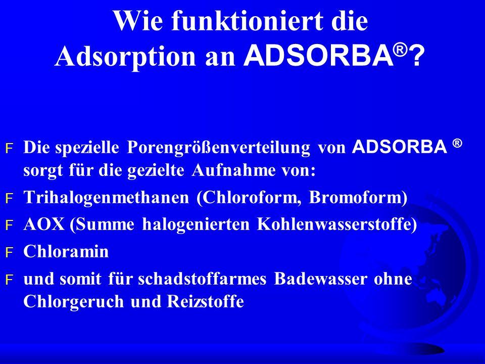 Wie funktioniert die Adsorption an ADSORBA ® ? Die spezielle Porengrößenverteilung von ADSORBA ® sorgt für die gezielte Aufnahme von: F Trihalogenmeth