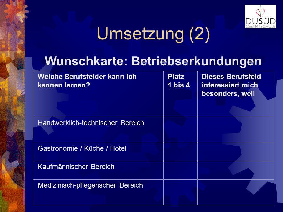 Umsetzung (2) Wunschkarte: Betriebserkundungen Welche Berufsfelder kann ich kennen lernen? Platz 1 bis 4 Dieses Berufsfeld interessiert mich besonders