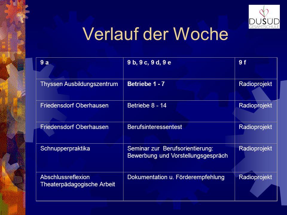 Verlauf der Woche 9 a9 b, 9 c, 9 d, 9 e9 f Thyssen AusbildungszentrumBetriebe 1 - 7Radioprojekt Friedensdorf OberhausenBetriebe 8 - 14Radioprojekt Fri