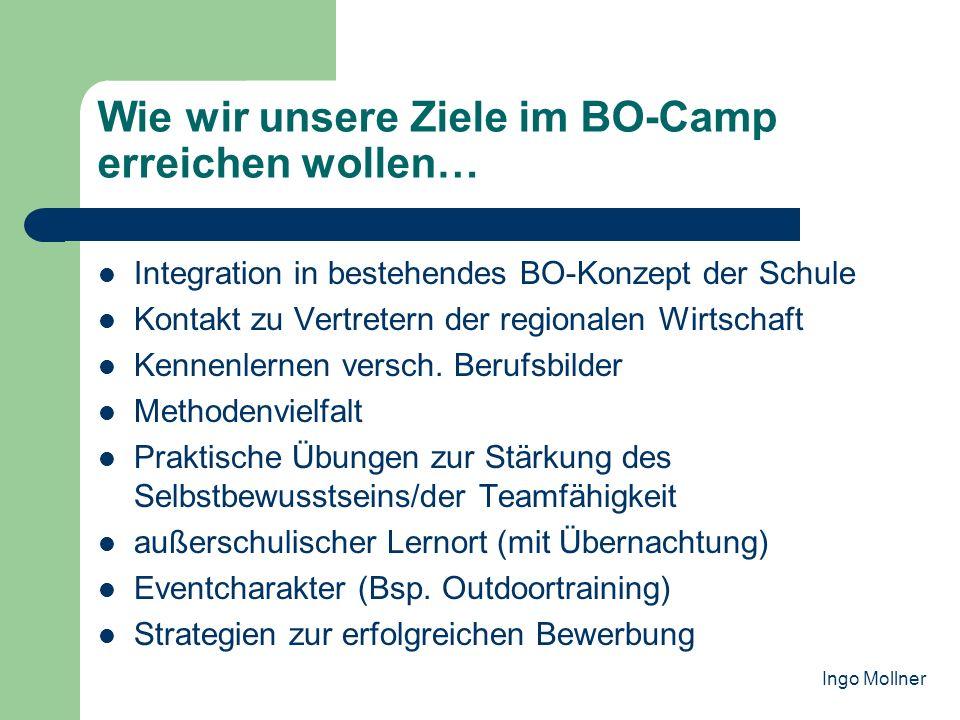Wie wir unsere Ziele im BO-Camp erreichen wollen… Integration in bestehendes BO-Konzept der Schule Kontakt zu Vertretern der regionalen Wirtschaft Ken