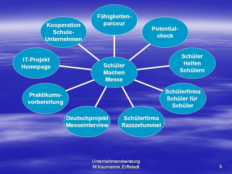 Unternehmensberatung M.Kaumanns, Erftstadt5 Schüler Machen Messe Fähigkeiten- parcour Potential- check Schüler Helfen Schülern Schülerfirma Schüler fü