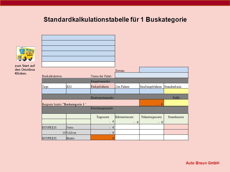 Präsentation starten 1. In der oberen Menüleiste Bildschirmpräsentation anklicken 2. Danach in Menüleiste oben links Von Beginn an anklicken !