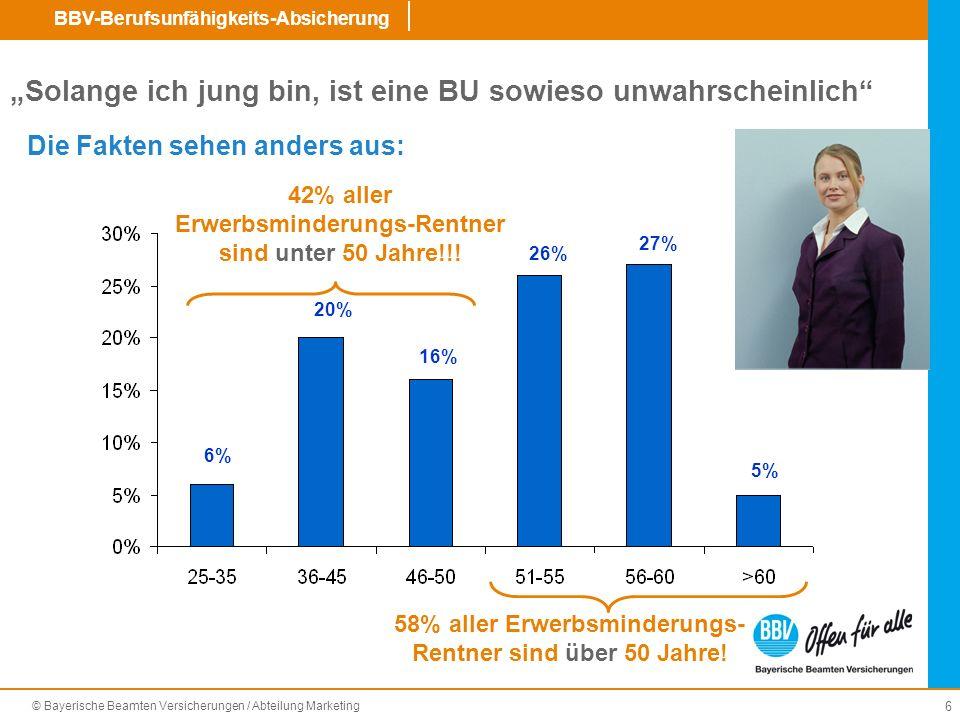 © Bayerische Beamten Versicherungen / Abteilung Marketing BBV-Berufsunfähigkeits-Absicherung 7 Argumente für einen frühen Abschluss Sprechen Sie besonders junge Menschen ab 20 Jahren an.