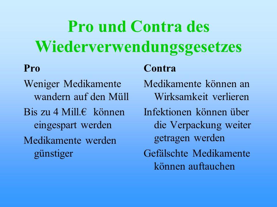 Pro und Contra des Wiederverwendungsgesetzes Pro Weniger Medikamente wandern auf den Müll Bis zu 4 Mill. können eingespart werden Medikamente werden g