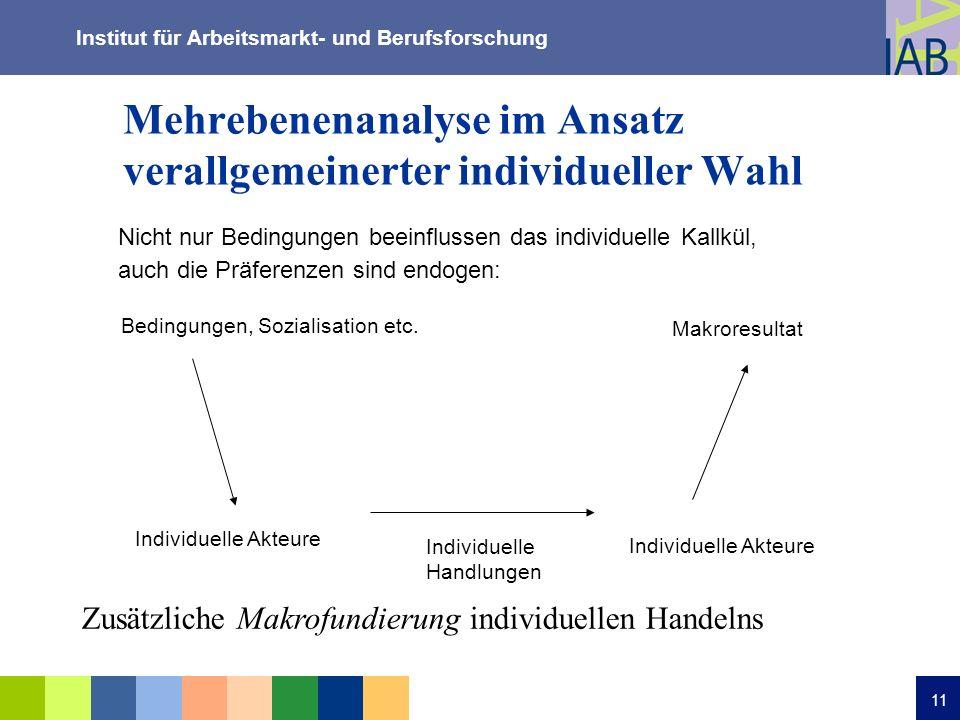 Institut für Arbeitsmarkt- und Berufsforschung 11 Mehrebenenanalyse im Ansatz verallgemeinerter individueller Wahl Zusätzliche Makrofundierung individ