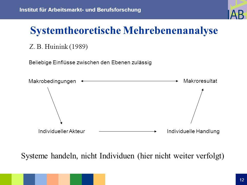 Institut für Arbeitsmarkt- und Berufsforschung 12 Systemtheoretische Mehrebenenanalyse Systeme handeln, nicht Individuen (hier nicht weiter verfolgt)