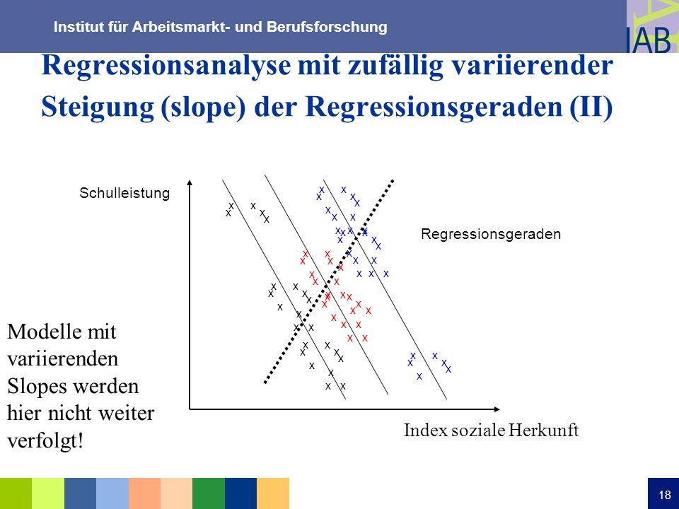 Institut für Arbeitsmarkt- und Berufsforschung 18 Regressionsanalyse mit zufällig variierender Steigung (slope) der Regressionsgeraden (II) Schulleist