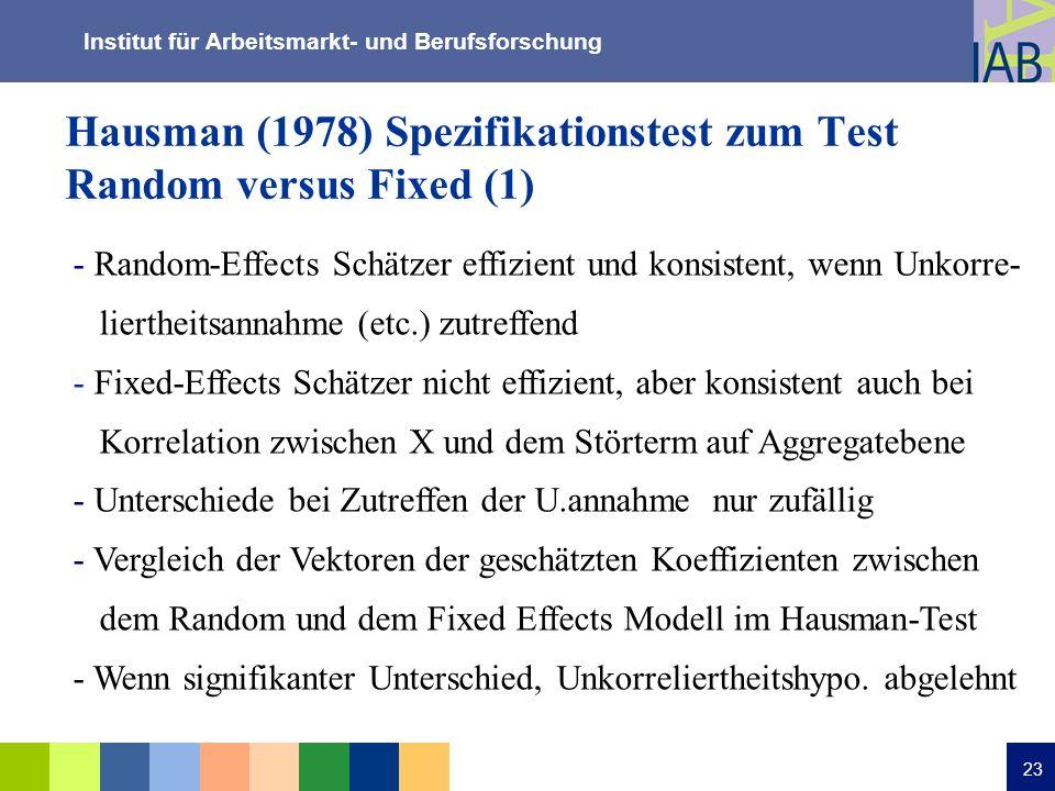 Institut für Arbeitsmarkt- und Berufsforschung 23 Hausman (1978) Spezifikationstest zum Test Random versus Fixed (1) - Random-Effects Schätzer effizie