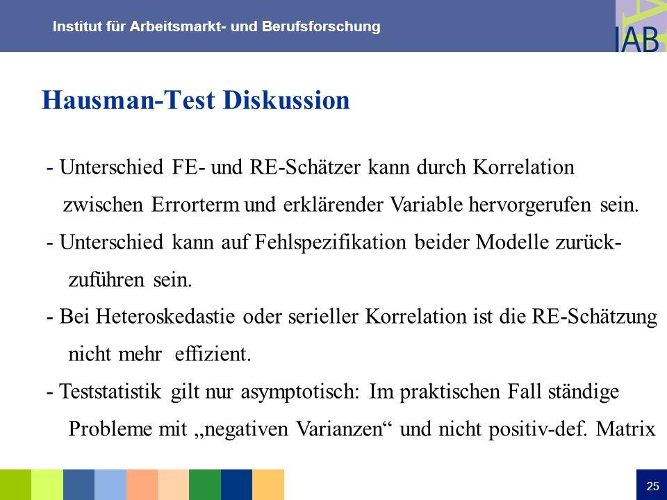 Institut für Arbeitsmarkt- und Berufsforschung 25 Hausman-Test Diskussion - Unterschied FE- und RE-Schätzer kann durch Korrelation zwischen Errorterm
