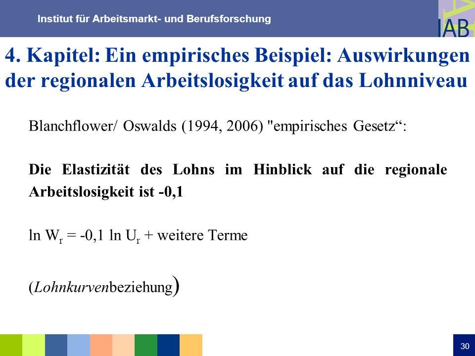 Institut für Arbeitsmarkt- und Berufsforschung 30 4. Kapitel: Ein empirisches Beispiel: Auswirkungen der regionalen Arbeitslosigkeit auf das Lohnnivea