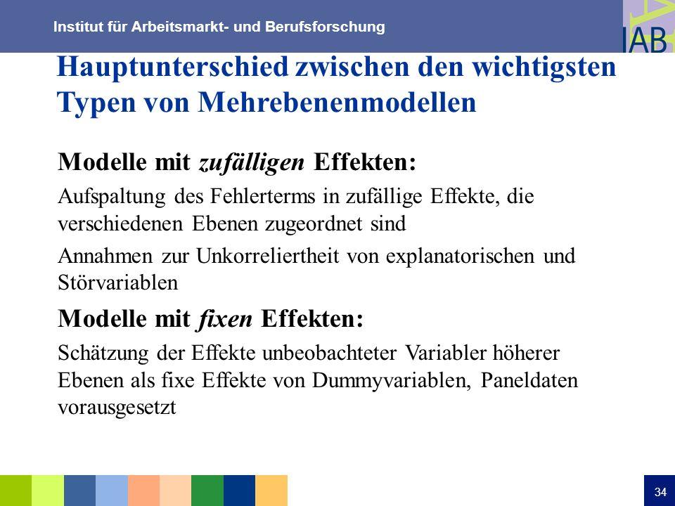 Institut für Arbeitsmarkt- und Berufsforschung 34 Hauptunterschied zwischen den wichtigsten Typen von Mehrebenenmodellen Modelle mit zufälligen Effekt