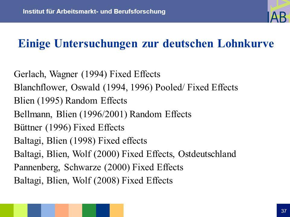Institut für Arbeitsmarkt- und Berufsforschung 37 Einige Untersuchungen zur deutschen Lohnkurve Gerlach, Wagner (1994) Fixed Effects Blanchflower, Osw