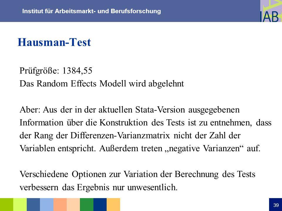 Institut für Arbeitsmarkt- und Berufsforschung 39 Hausman-Test Prüfgröße: 1384,55 Das Random Effects Modell wird abgelehnt Aber: Aus der in der aktuel