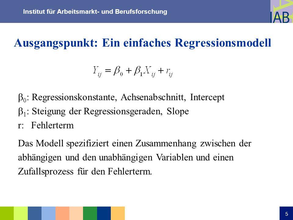 Institut für Arbeitsmarkt- und Berufsforschung 5 Ausgangspunkt: Ein einfaches Regressionsmodell 0 : Regressionskonstante, Achsenabschnitt, Intercept 1