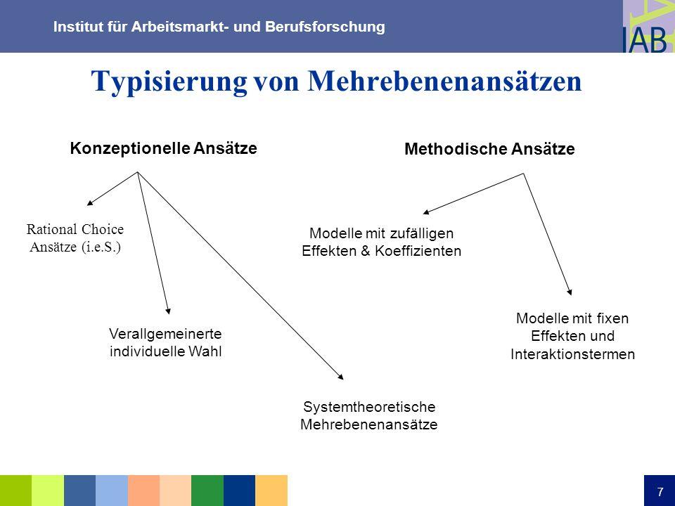 Institut für Arbeitsmarkt- und Berufsforschung 7 Typisierung von Mehrebenenansätzen Konzeptionelle Ansätze Methodische Ansätze Rational Choice Ansätze