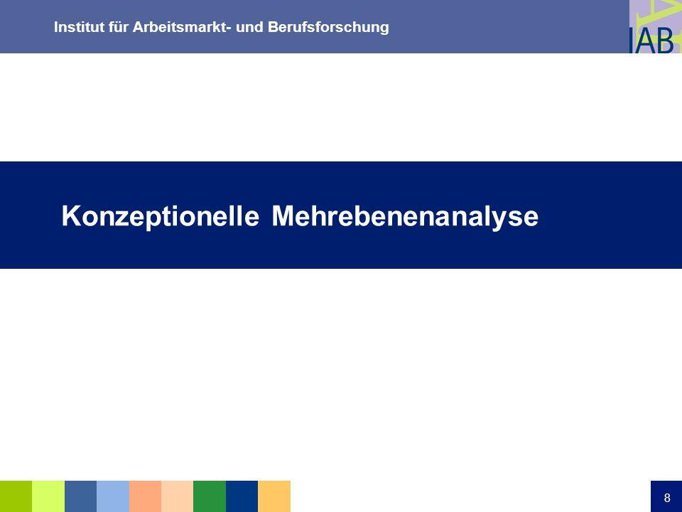 Institut für Arbeitsmarkt- und Berufsforschung 8 Konzeptionelle Mehrebenenanalyse