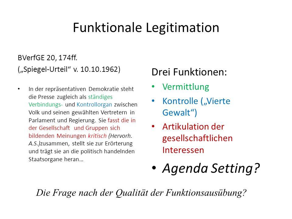 Strukturelle Legitimation BVerfGE 7, 204ff. (Lüth-Urteil v. 15.1.1958) Das Grundrecht der freien Meinungsäußerung ist als unmittelbarster Ausdruck der