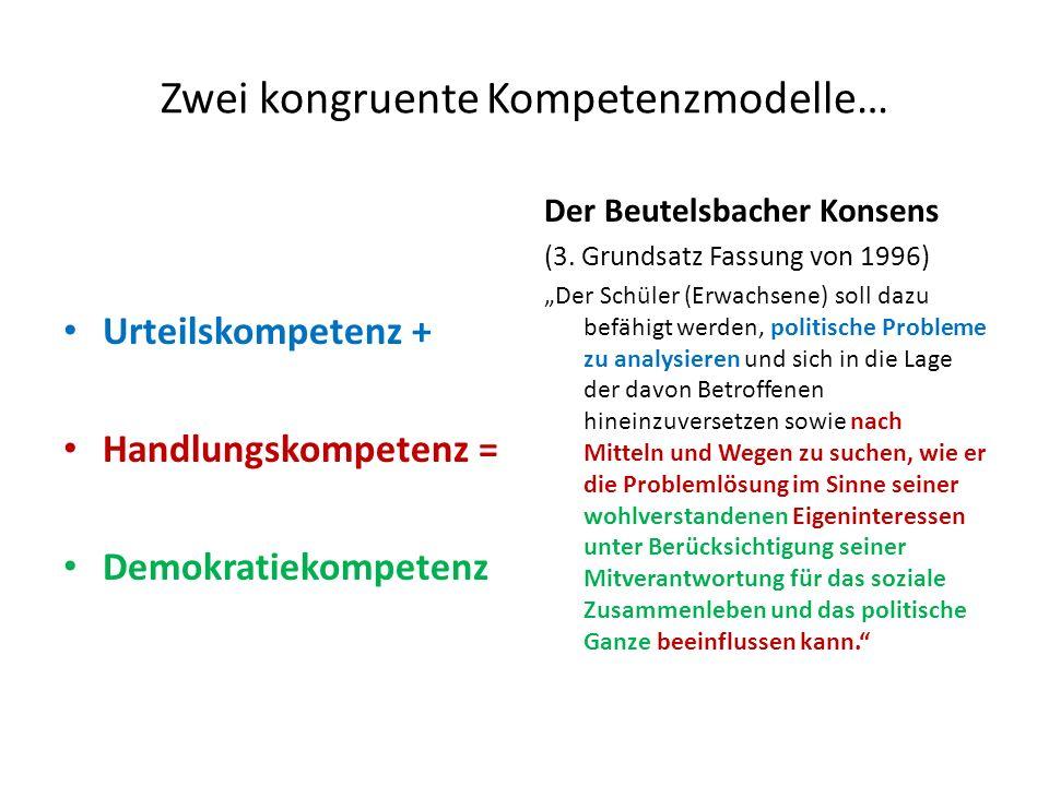 Zwei kongruente Kompetenzmodelle… Urteilskompetenz + Handlungskompetenz = Demokratiekompetenz Der Beutelsbacher Konsens (3.