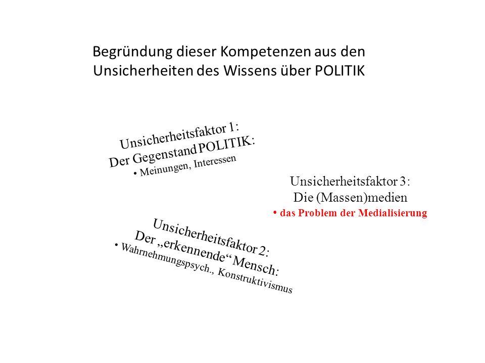 Zwei kongruente Kompetenzmodelle… Urteilskompetenz + Handlungskompetenz = Demokratiekompetenz Der Beutelsbacher Konsens (3. Grundsatz Fassung von 1996