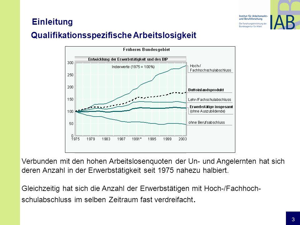 3 Einleitung Verbunden mit den hohen Arbeitslosenquoten der Un- und Angelernten hat sich deren Anzahl in der Erwerbstätigkeit seit 1975 nahezu halbiert.