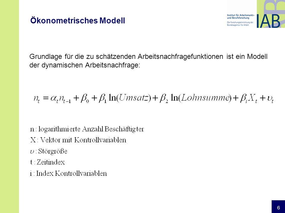 6 Ökonometrisches Modell Grundlage für die zu schätzenden Arbeitsnachfragefunktionen ist ein Modell der dynamischen Arbeitsnachfrage: