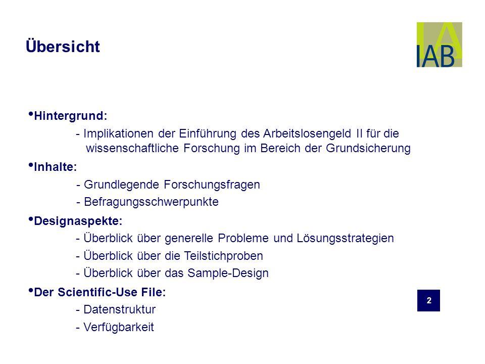 2 Übersicht Hintergrund: - Implikationen der Einführung des Arbeitslosengeld II für die wissenschaftliche Forschung im Bereich der Grundsicherung Inha
