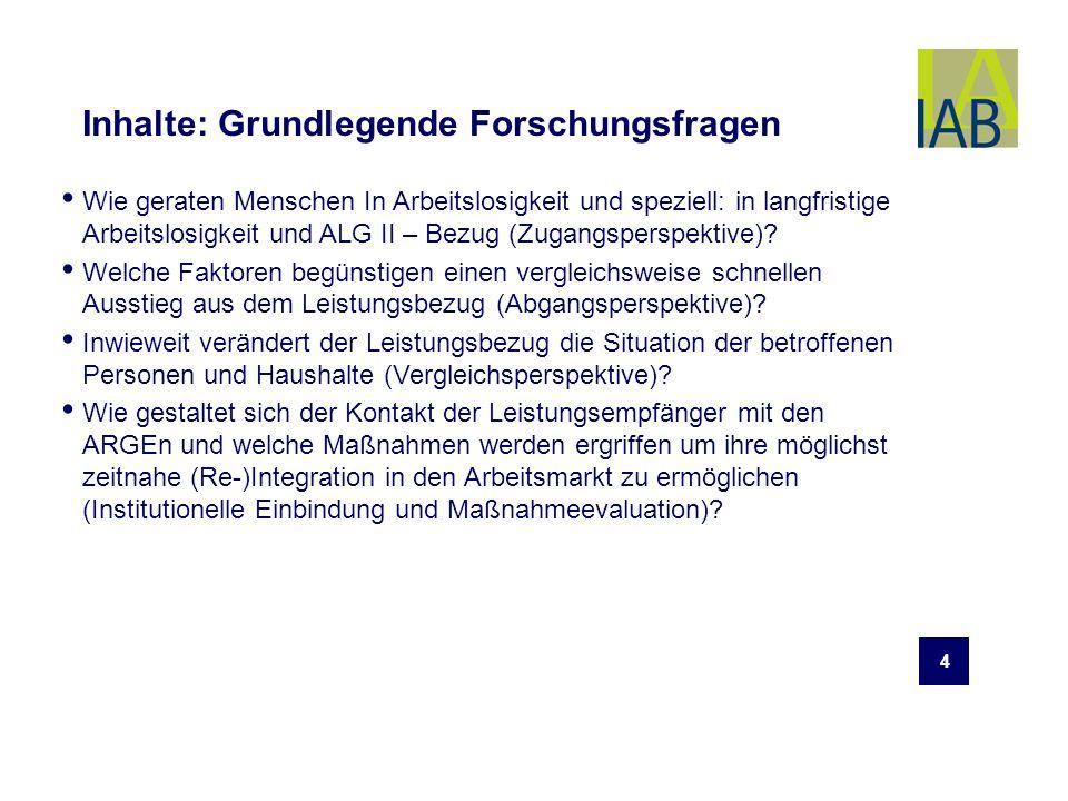 4 Inhalte: Grundlegende Forschungsfragen Wie geraten Menschen In Arbeitslosigkeit und speziell: in langfristige Arbeitslosigkeit und ALG II – Bezug (Z