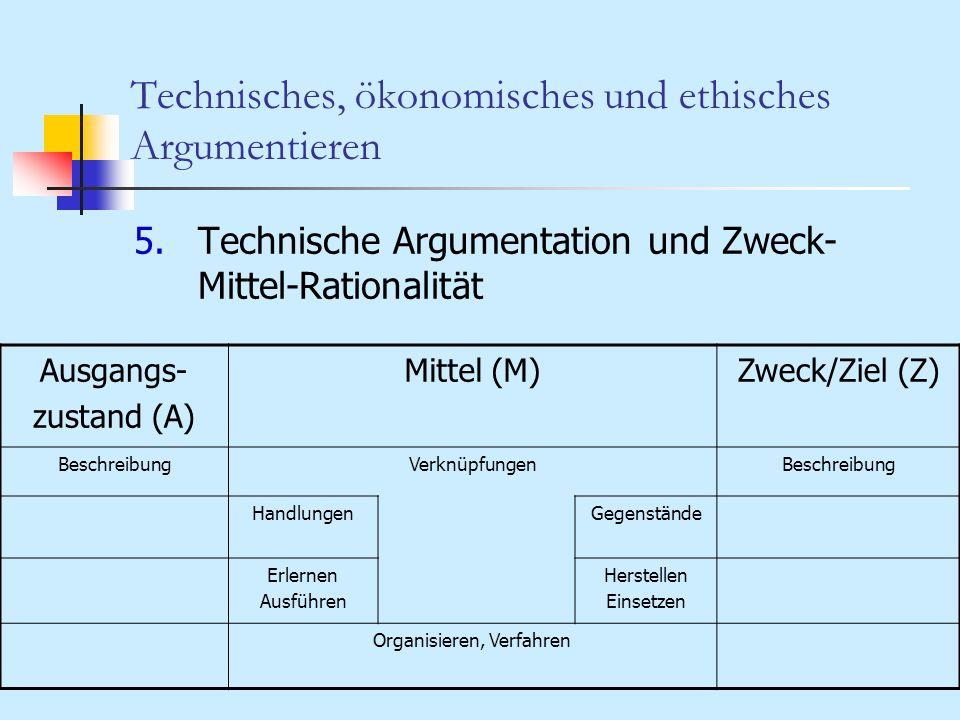 Technisches, ökonomisches und ethisches Argumentieren 5.Technische Argumentation und Zweck- Mittel-Rationalität Ausgangs- zustand (A) Mittel (M)Zweck/