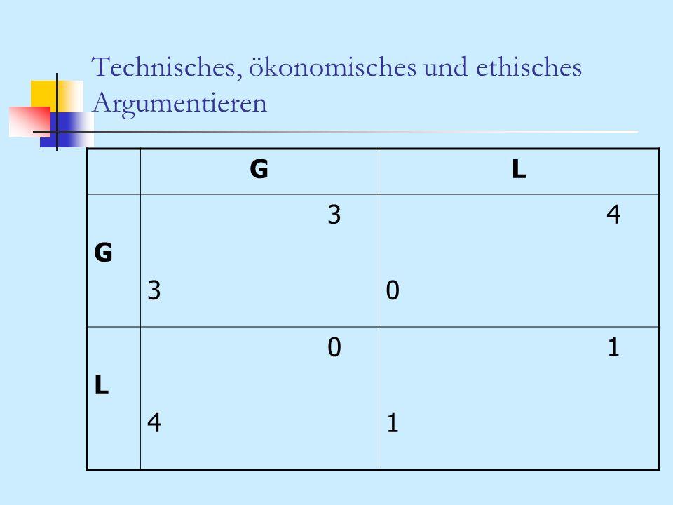 Technisches, ökonomisches und ethisches Argumentieren GL G 3 4 0 L 4 1